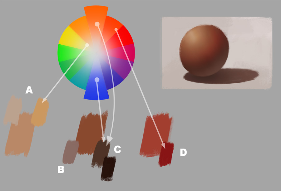 skin color properties2-2